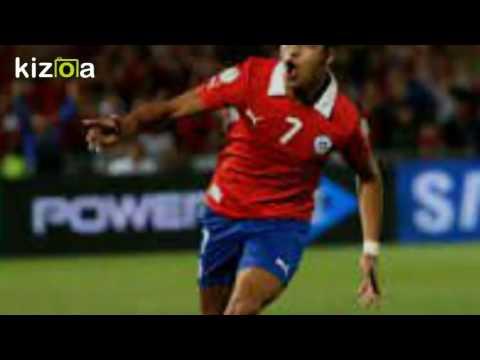 Kizoa Editar Videos - Movie Maker: los mejores jugadores de sudamerica