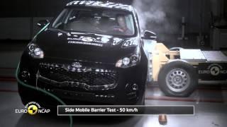 Euro NCAP Crash Test of Kia Sportage 2015