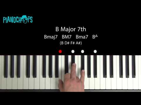 Bmaj75 Piano Chord Chordsscales