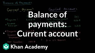 Balance of payments: Current account | Foreign exchange and trade | Macroeconomics | Khan Academy
