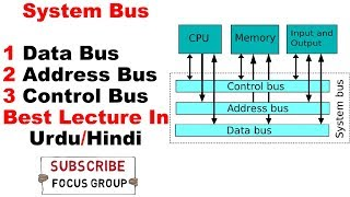 System Bus and Its Types || Data Bus, Address Bus & Control Bus || Lecture In Urdu/Hindi