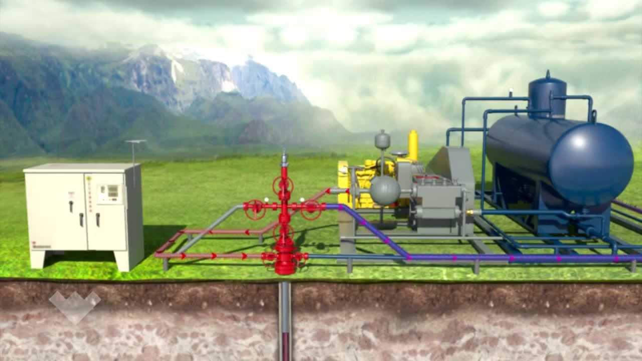 Hydraulic Lift Systems Piston Pump Youtube