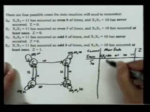 How to construct state graph state diagram for sequential circuit how to construct state graph state diagram for sequential circuit from word description youtube ccuart Image collections