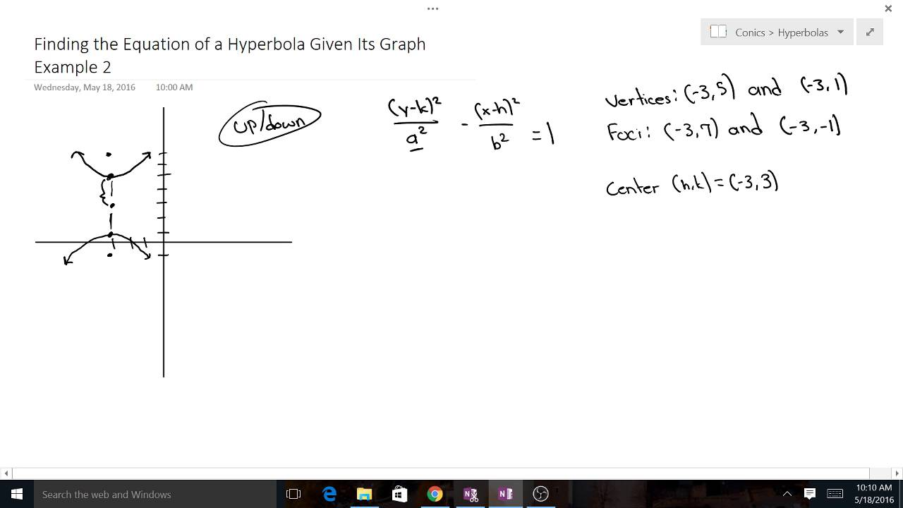 Finding The Equation Of A Hyperbola Given Its Graph Example 2 Youtube
