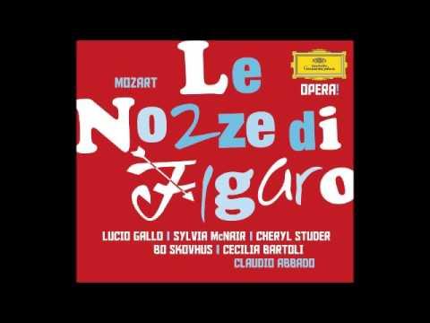 Mozart, Le Nozze di Figaro, Abbado