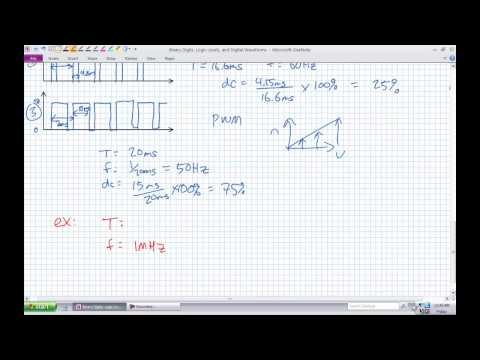 Binary Digits Logic Levels and Digital Waveforms