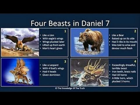 Daniel 7 Revelation 13 The Little Horn and the Rise of the Antichrist