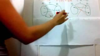 Transformaciones Lineales / Isomorfismo e inversa