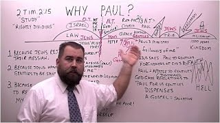 Why Paul?  An explanation of why Paul is in the Bible