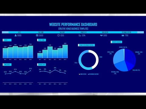 Excel Training   How To Create Beautiful Analytics Dashboard Report in Microsoft Excel