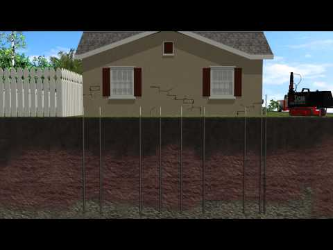 Secure Foundation Systems - Foundation Underpinning