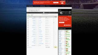 My Week 15 NFL Picks, Yahoo Pick 'Em, 2016
