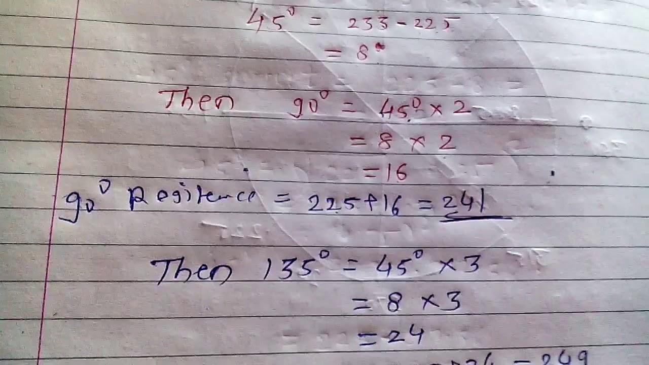 Gann square of nine,time price,gann calculator time price