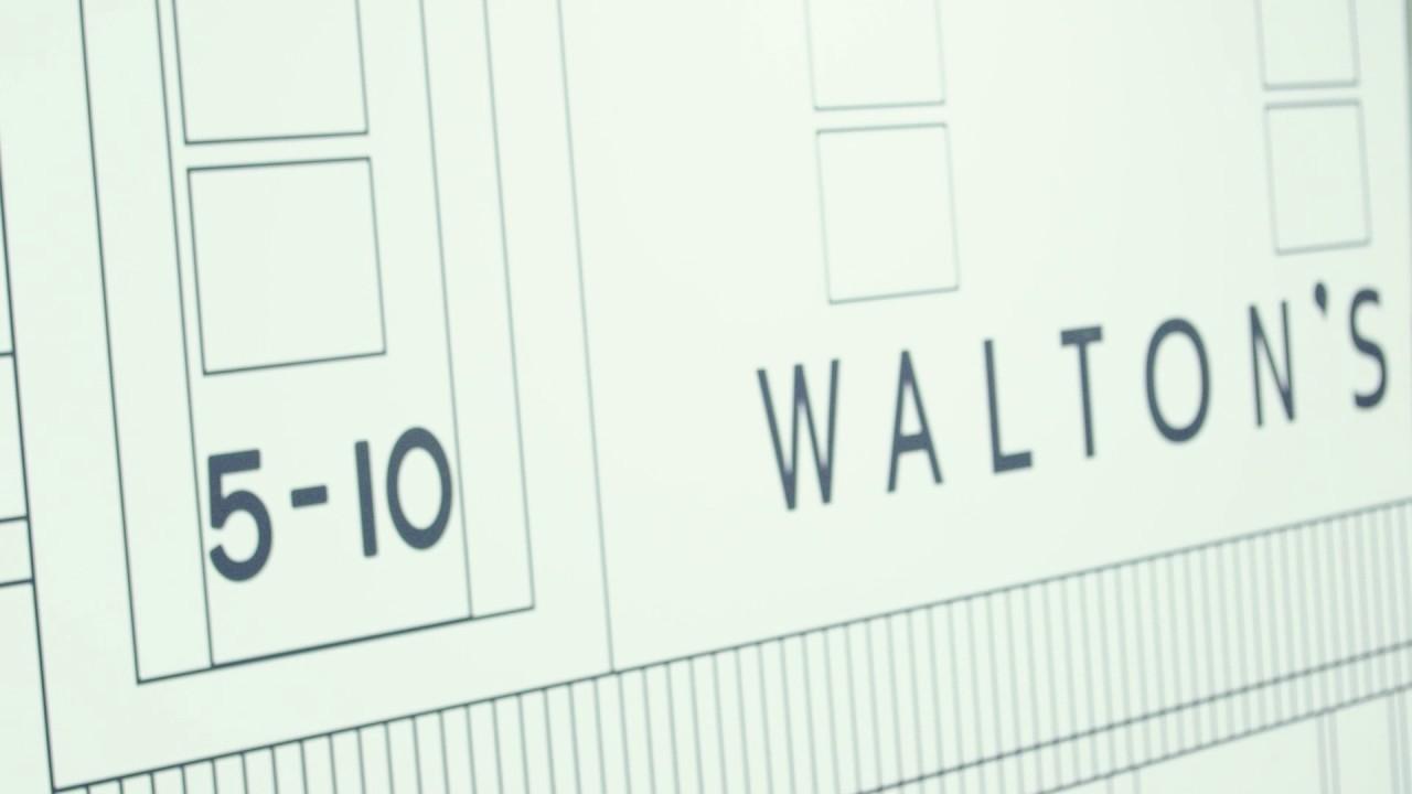 Asset Protection Jobs | Walmart Careers