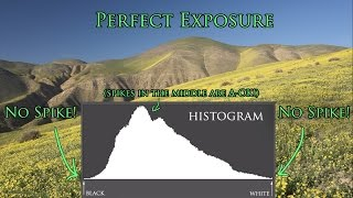 Get a Perfect Exposure Every Time - Better Landscape Photos
