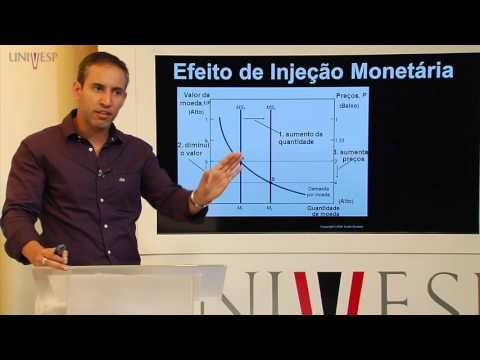 Economia - Aula 06 - Inflação