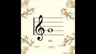 ¡Notas Musicales!-Pentagrama-Clave de Sol😉