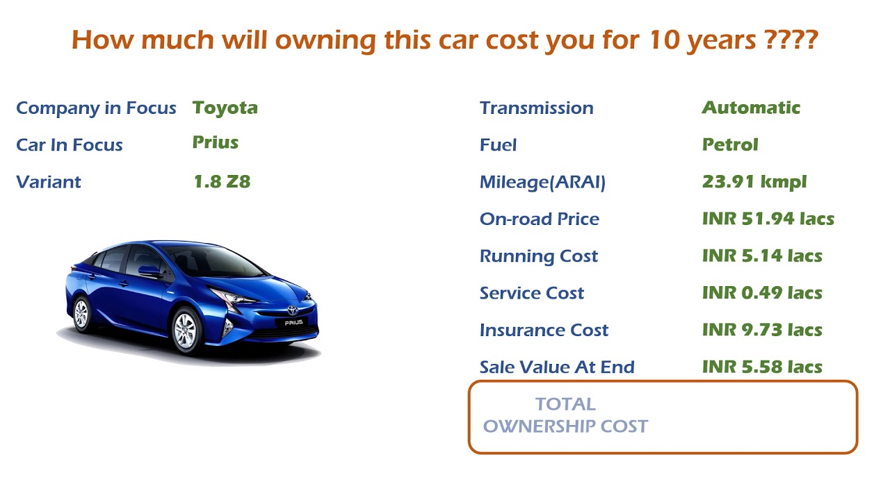 Toyota Prius 1 8 Z8 Ownership Cost Price Service Insurance India Car Ysis