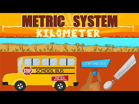 Metric System Conversions Song | Measurement By NUMBEROCK