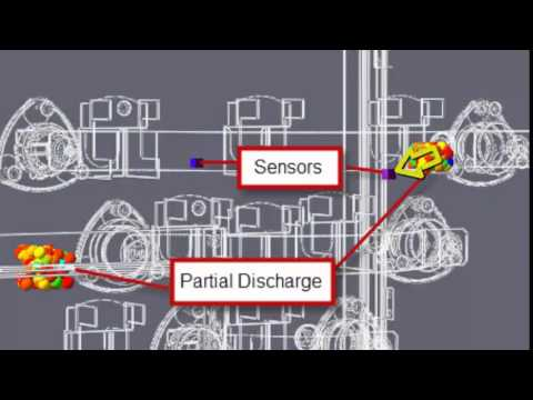 MAST, Inc. Partial Discharge Video http://www.mastinc.com