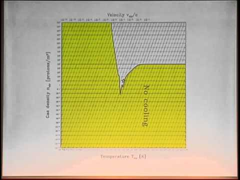 Frank Wilczek - Three Ways Beyond the Standard Model