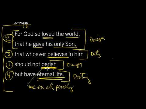 John 3:16 // Our Favorite Verse in the Bible