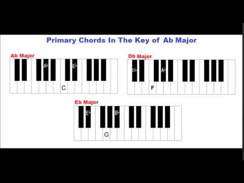 Primary Chords In The Key Of A Flat Major Piano Lesson Youtube