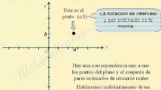 Sistema de coordenadas cartesianas. Localizar puntos