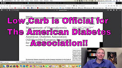 hqdefault - American Diabetes Association And Aspartame