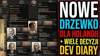 DRZEWKO HOLANDII - Man the Guns -Hearts of Iron IV: Dev Diary
