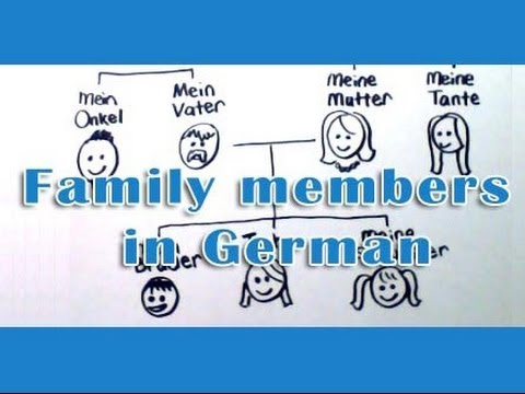 German Lesson: Family Members (Familie)