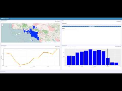 [YZU BDA]Zillow Prize: Zillow's Home value Prediction