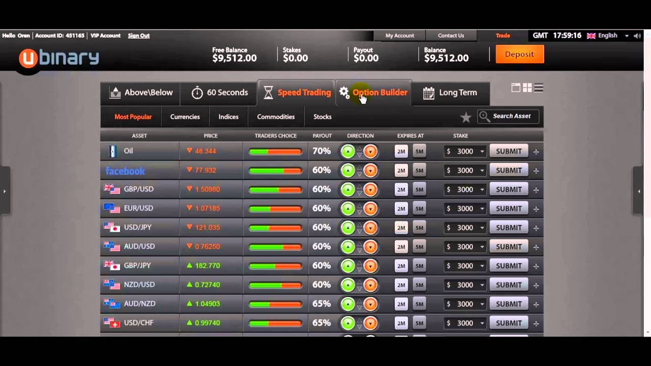 Binary options 300 payout