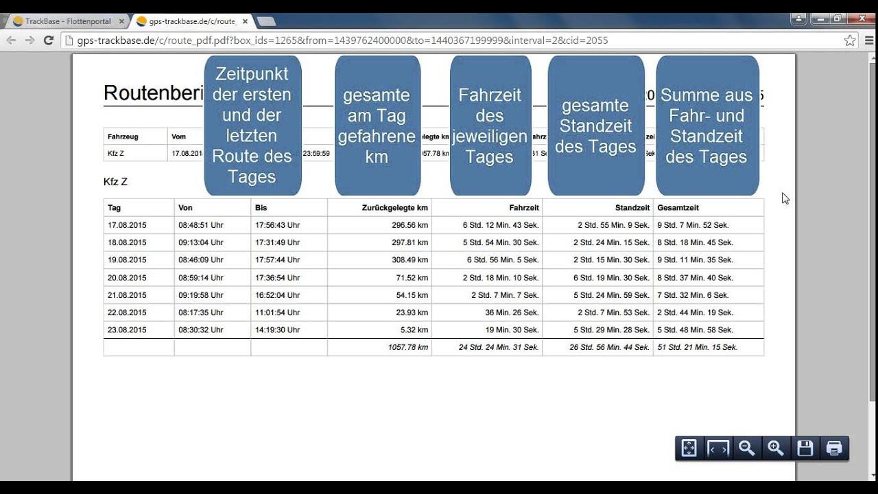 Tracking Dateien