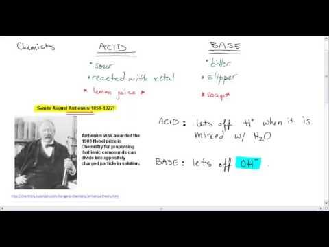 Arrhenius Acid Base Theory