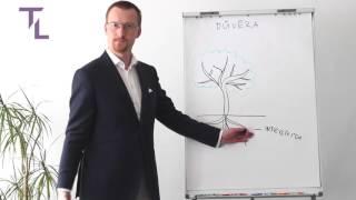 Tomáš Lerch VideoBlog: Jak vzniká důvěra