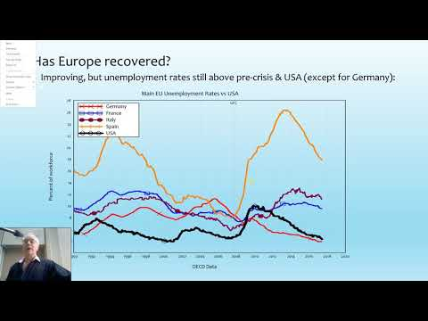 Steve Keen: Credit and unemployment in Germany, France, Italy, Spain and USA