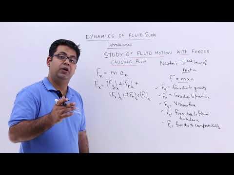 Dynamics of Fluid Flow - Introduction