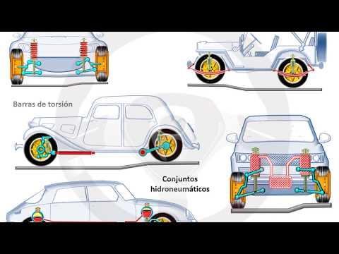 INTRODUCCIÓN A LA TECNOLOGÍA DEL AUTOMÓVIL - Módulo 10 (10/18)