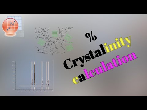 How To Calculate Crystallinity From Xrd Graph