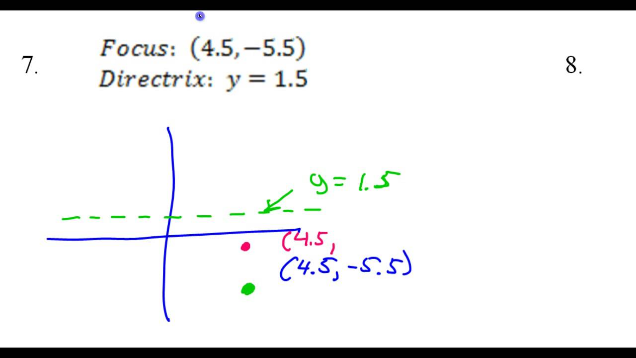 Day 6 hw 3 to 8 write equation for parabola given focus vertex day 6 hw 3 to 8 write equation for parabola given focus vertex or directrix falaconquin
