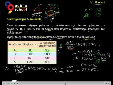 5.1  Ποσοστά - Δραστ.  2 μαθηματικά α' γυμνασίου