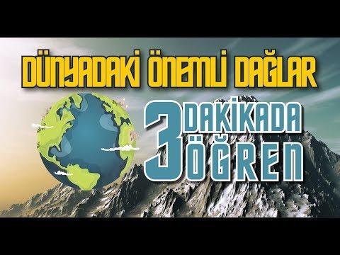 Dünyadaki Önemli Dağlar 3 Dakikada Öğren