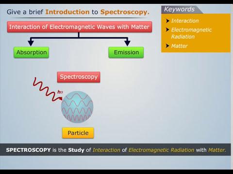 Spectroscopy Basics - Magic Marks