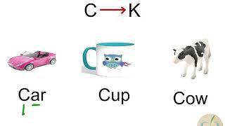 كيف انطق حرف C ؟        ? how to pronouns the letter C