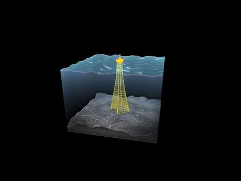 Shell - Innovation in Deepwater