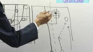バスケットボールの戦略と戦術 DVD