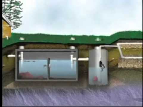 Advanced And Custom Septic Systems Youtube