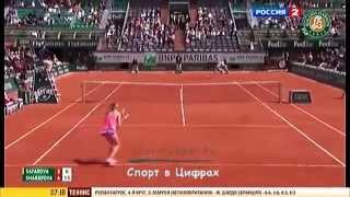 Л. Шафаржова vs М. Шарапова, 1/8 финала