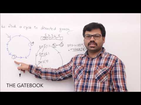Applications of Traversals - Cycle in Directed Graph